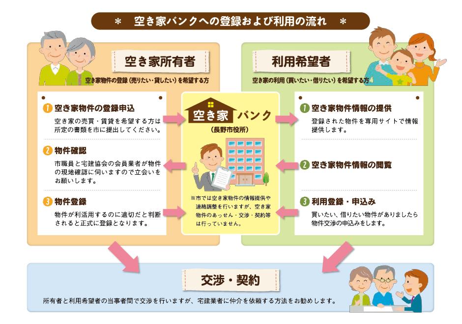 akiyabank_flow